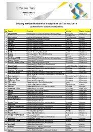 Zespoły zakwalifikowane do II etapu EYe on Tax 2012-2013