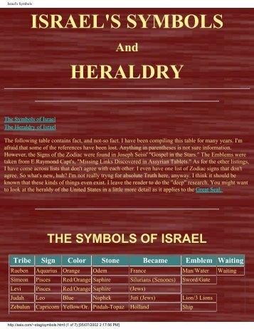 Israel's Symbols and Heraldry - Origin of Nations