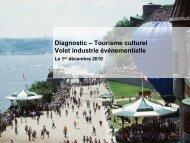 Diagnostic – Tourisme culturel Volet industrie ... - Tourisme Québec