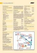 Änderungen vorbehalten - Seite 2