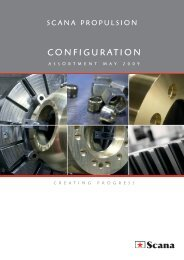 configuration - Scana Industrier ASA