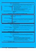 Curriculum Vitae Europass - Universidad del Cauca - Page 2