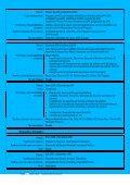 Curriculum Vitae Europass - Universidad del Cauca - Page 3