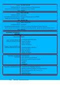 Curriculum Vitae Europass - Universidad del Cauca - Page 4