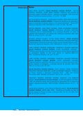 Curriculum Vitae Europass - Universidad del Cauca - Page 6