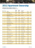 The Nation's 50 Largest Apartment Owners and 50 Largest ... - Page 6