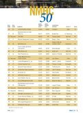 The Nation's 50 Largest Apartment Owners and 50 Largest ... - Page 7