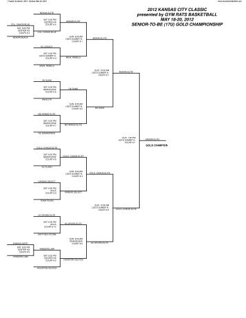 2012 KANSAS CITY CLASSIC presented by GYM RATS ...