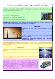 Production of electricity from renewable energy sources (RES) and ...