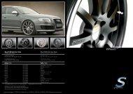 Felgen Wheels - Sportec