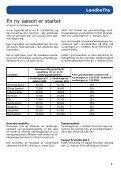 Januar 2011 - LandboThy - Page 3