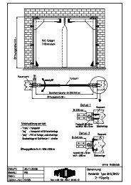 "PVC-Pendeltüren Type ""BKS"" - WICON Industrietore GmbH"