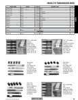 Transfer Case Parts - A & Reds - Page 5