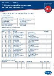 Spielplan F1-Junioren - 1. FC Heidenheim