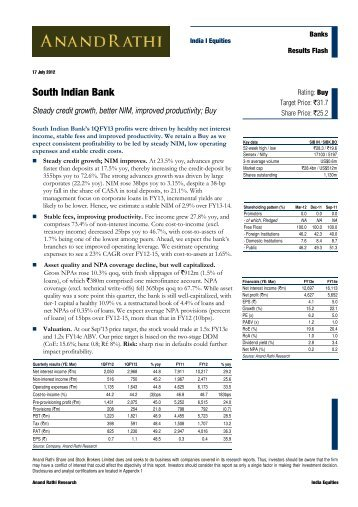 South Indian Bank - Business Standard