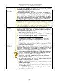 Adressliste s. Anhang - Hochschule Rottenburg - Page 4