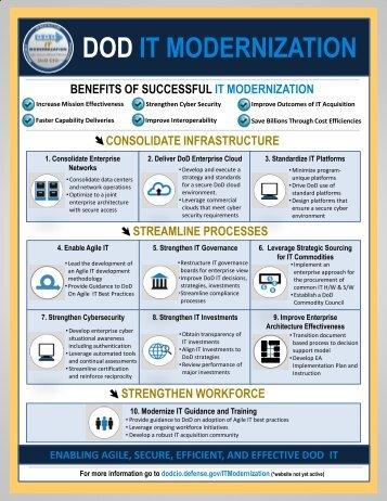 IT Modernization One Pager - Talking Points