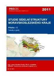 Příloha C - Tabulky a grafy - Veřejná správa - Moravskoslezský kraj
