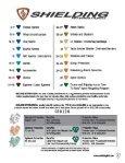 Shielding Catalog - Page 3