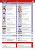 Catalog Roengel Septembrie 2011 - Rocast - Page 5