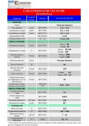 CARATTERISTICHE TECNICHE NYLON PA.6 - Sargom Srl