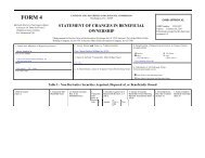 Form 4 Filing - Feb 23, 2011 B - Clear Channel Outdoor