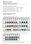 verbinden - GIFAS ELECTRIC GmbH - Page 3