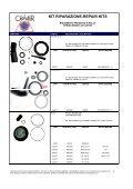 kit riparazione-repair kits - Craver - Page 5