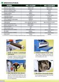 double side planer - Woodtech - Page 4