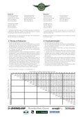 Reglement Dunlop FHR Langstreckencup 2012 - Seite 4