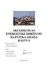 AKCIJSKI PLAN ENERGETSKI ODRŽIVOG ... - Grad Kastav