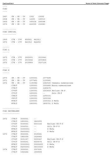 C:\Documents and Settings\admin\Desktop\CiaoCrossClub TELAI.txt