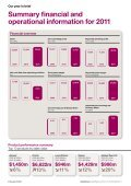 AstraZeneca Annual Report and Form 20-F Information 2011 - Page 6