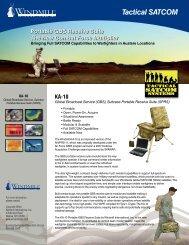Tactical SATCOM - Windmill International Inc.
