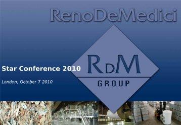 Reno De Medici in pills