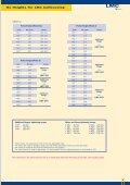 CA-LANTERNE SILENZIATE2 UK.qxd - Page 5