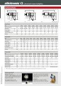 Pneumatic Torque Multiplier - Page 3
