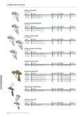 Sprøjtepistoler - C. Flauenskjold A/S - Page 2