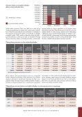 Junij 2010 - Občina Postojna - Page 5