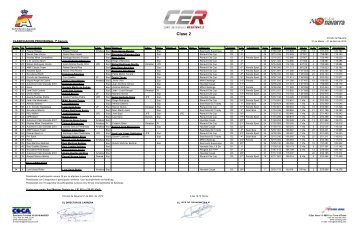 clasificaciones - Circuito de Navarra