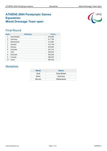Paralympic Games Results - FEI History Hub