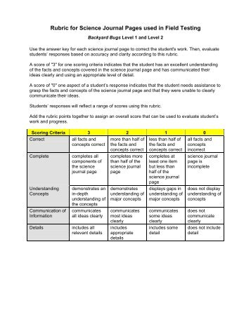 Science Journal Pages Rubrics - Kinder Magic