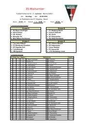 Spiel um Platz 3 - FC Wegberg-Beeck 1920 e.V.