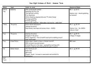 Year Eight Scheme of Work – Summer Term