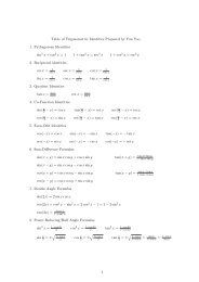 Table of Trigonometric Identities Prepared by Yun Yoo 1 ...
