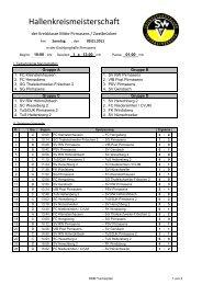 Hallenkreismeisterschaft KK Mitte - VfB Post Pirmasens eV