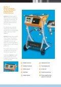 OptiFlex - AE Industrial - Page 5