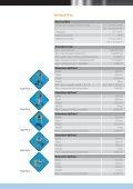 OptiFlex - AE Industrial - Page 7