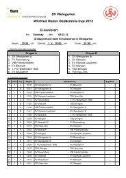 SV Weingarten Winfried Holzer Gedächtnis-Cup 2012 C-Junioren