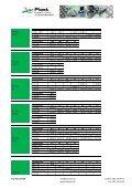 Bruttopreise Kunststoffplatten - Top-Plast - Seite 3